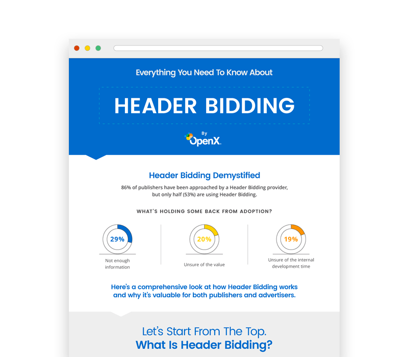 OX HeaderBidding Infographic Thumb 1 - OpenX Bidder: Highest Yielding Header Bidding Solution