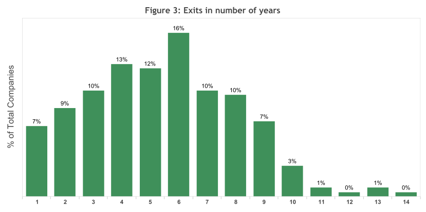 Image2 - Ad-Tech Exits: Industry Stats and Trends