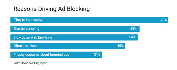 OpenX_AdBlocking_Blog_Graph_v2