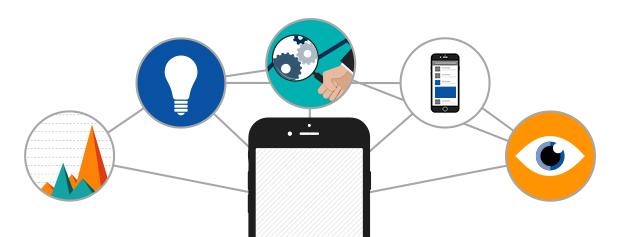 2015 12 07 Programmatic Mobile Advertising Blog Image - Die fünf wichtigsten Aspekte beim Kauf von mobilem Inventar